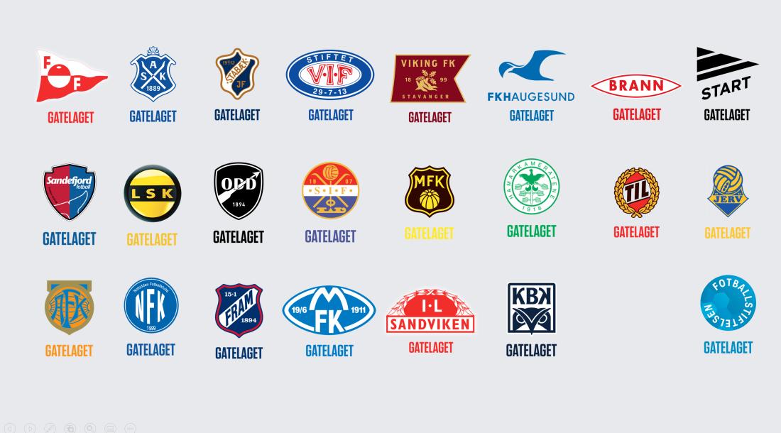 Logofamilien
